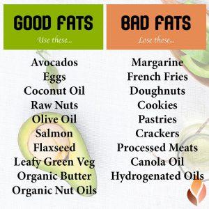 Good VS Bad FATS